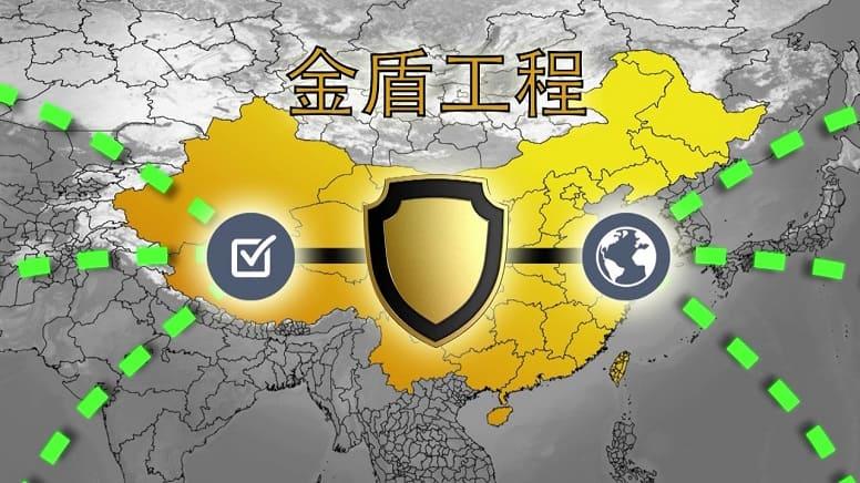 """Как работает проект """"Золотой щит"""" в китае"""
