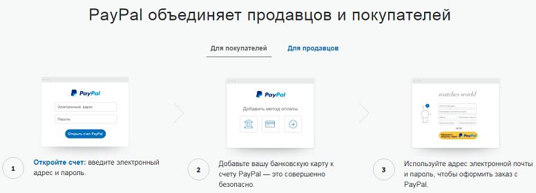 Что такое PayPal?