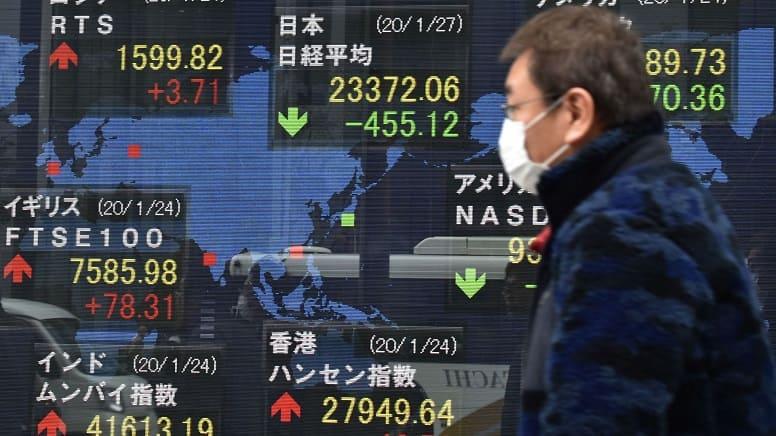 Самый прибыльный актив COVID-19 или как всемирная паника вызванная короновирусом, повлияла на фондовые биржи?