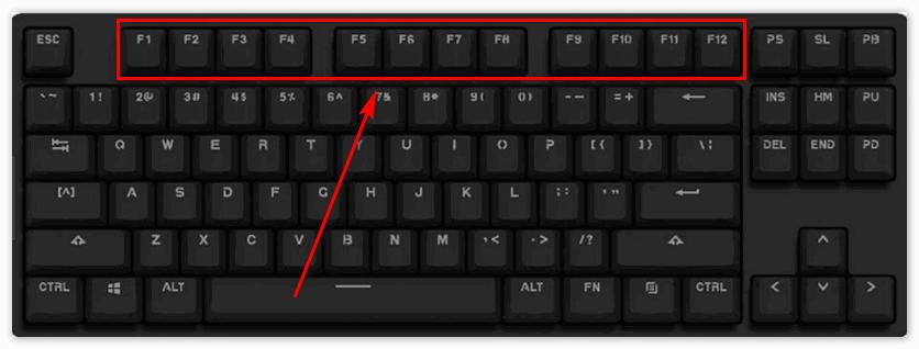 Для чего нужны клавиши F1-F12?
