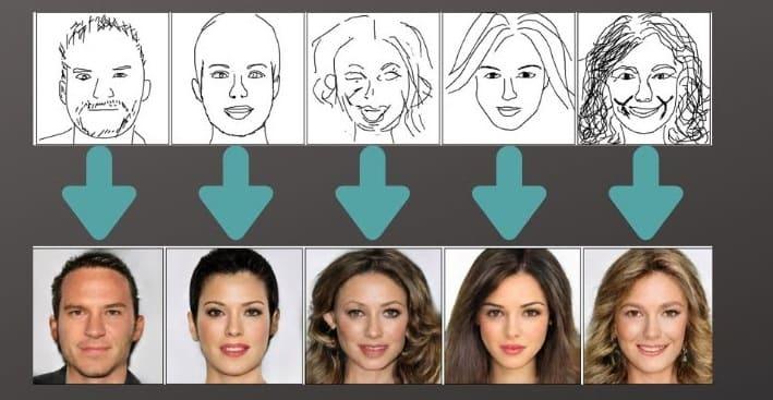 Алгоритм, который воспроизводит человеческие лица с простого рисунка