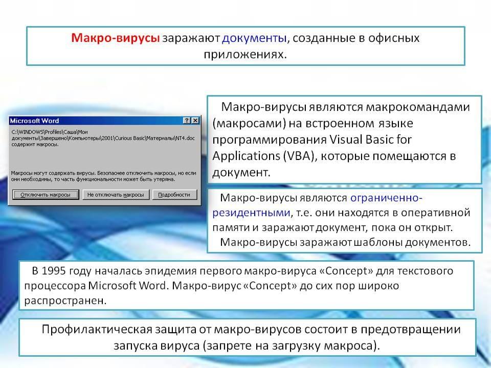 Макро-вирусы