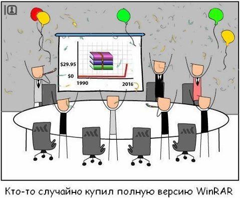 Кто покупает WinRAR?