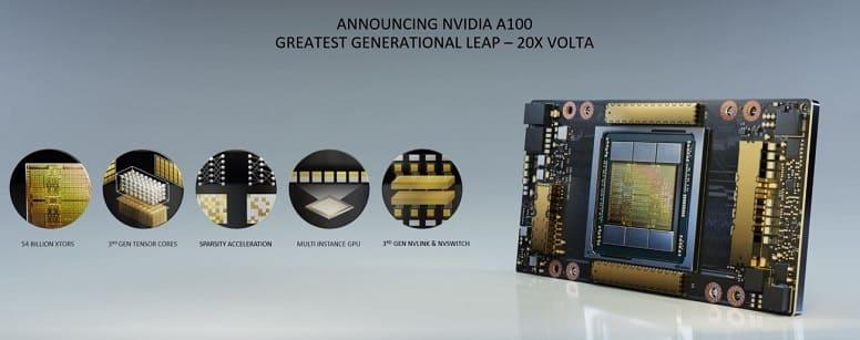 NVIDIA A100 Tensor Core