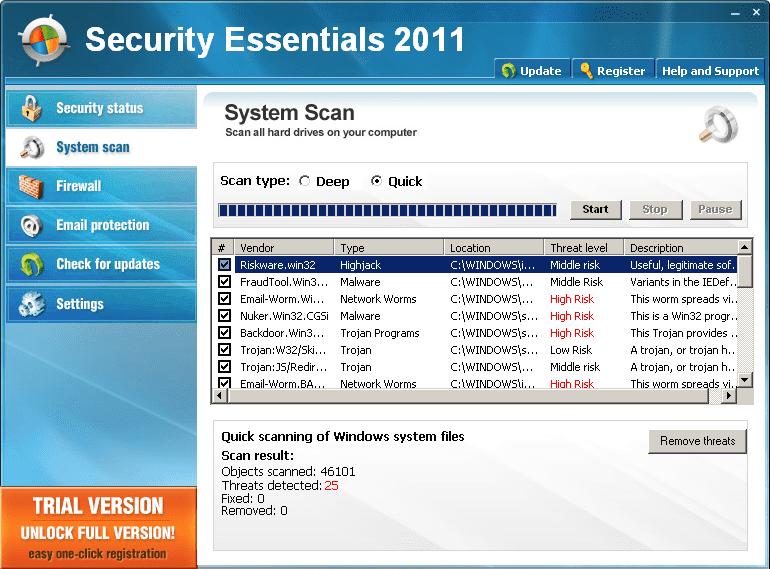 Лжеантивирусы/Scareware