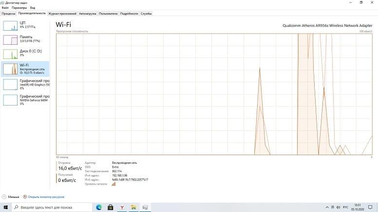 Как мониторить сеть в Windows?