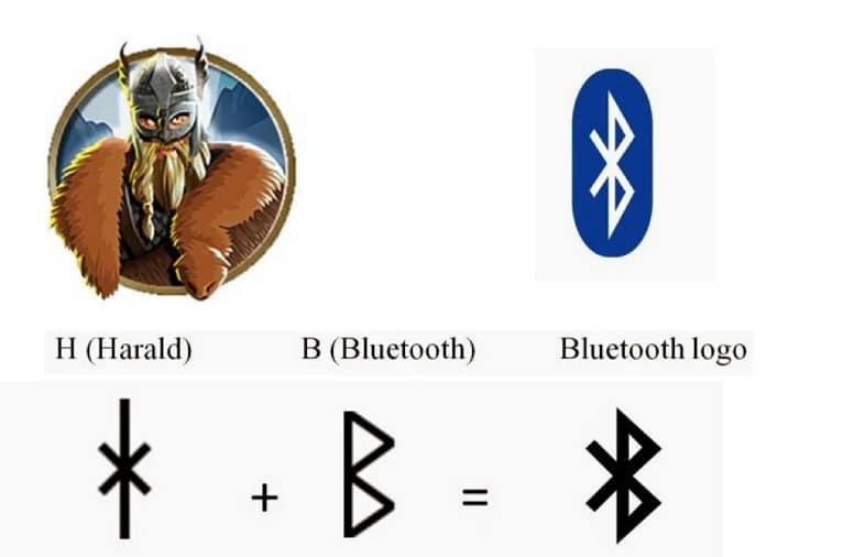 Что означает логотип Bluetooth?
