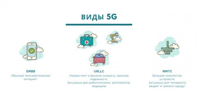 URLLC