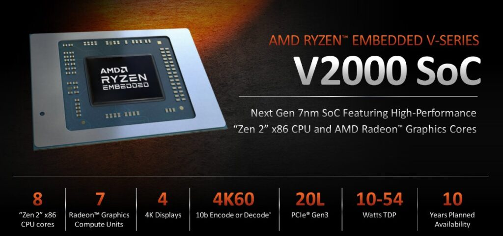 AMD Ryzen Embedded V2000 Новая микроархитектура Zen 2 по 7-нм техпроцессу